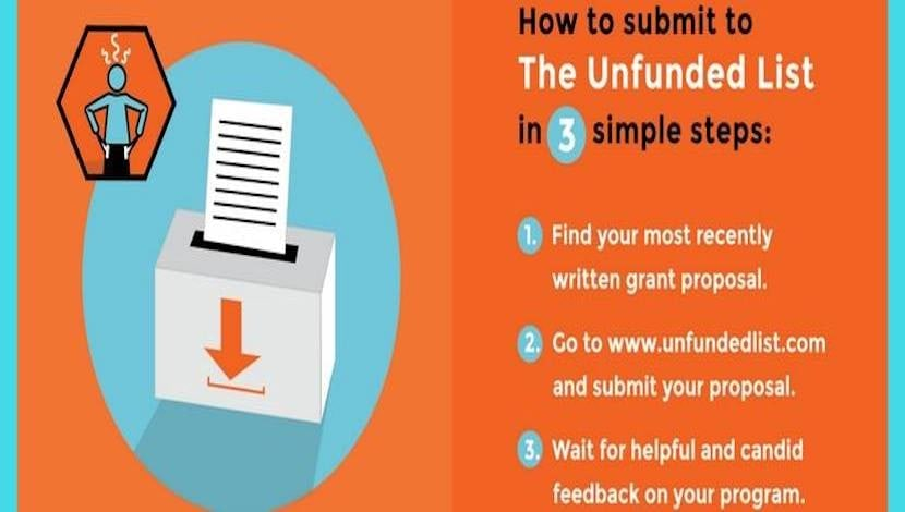 Submit A Proposal Unfunded List Charles And Lynn Schusterman